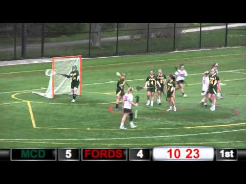 Haverford Women's Lacrosse vs McDaniel