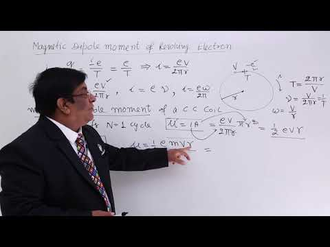 Magnetic Dipole Moment of Revolving Electron   Gyromagnetic Ratio