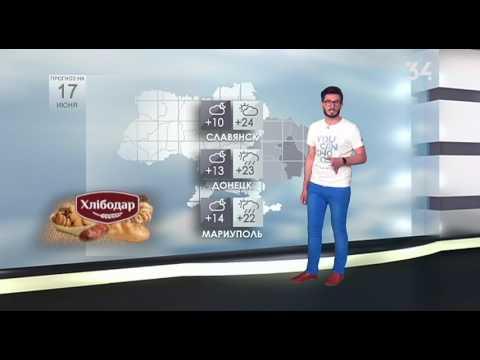 Спортивные новости канал