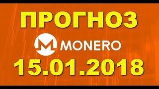 XMR/USD — Monero прогноз цены / график цены на 15.01.2018 / 15 января 2018 года