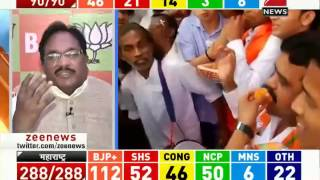 Assembly poll results: BJP emerges as single largest party in Maharashtra