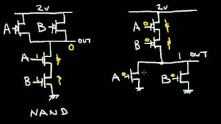 Video The CMOS NAND and NOR Gate MP3, 3GP, MP4, WEBM, AVI, FLV Juni 2018