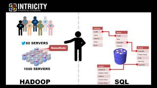 What Is Hadoop  SQL Comparison   YouTube