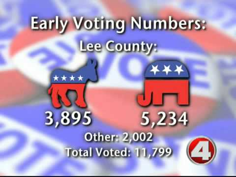 Early voting brings record turnout