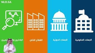 التعريف ببوابة المرصد الوطني للعمل