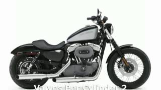 1. 2012 Harley-Davidson Sportster Nightster - Specification and Specs