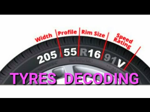 TYRES SIZE | TYRES CODE READING | Wheels of Audi | Coding of Wheels | Techchat India| Rajeev bhagat