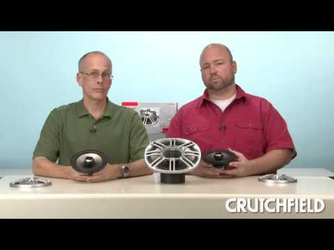 polk audio - Crutchfield reviews Polk Audiod db series car speakers.