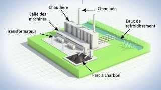 EDF Centrale Superelectrique