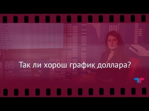 TeleTrade: Вечерний обзор, 15.03.2017 – Так ли хорош график доллара? (видео)