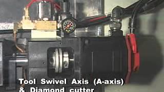 Joen Lih Micro Grooving Machine!