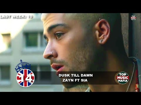 Top 40 Songs of The Week - December 9, 2017 (UK BBC CHART)