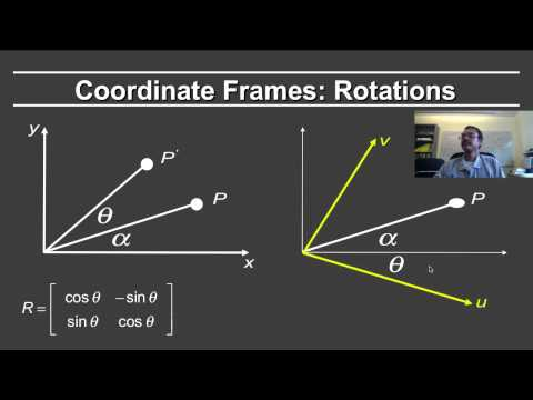 Online Graphics Transforms 2: Rotations, Coordinate Frames