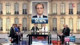 Hollande est président depuis 3 ans. Plus que 2 !