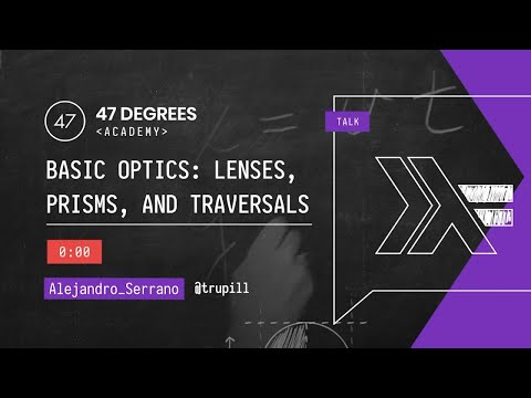 Basic optics: lenses, prisms, and traversals in Haskell