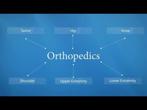 Publish with Springer in Orthopedics