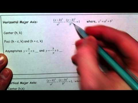 Hyperbolas – graphing and writing equations (1 of 3)