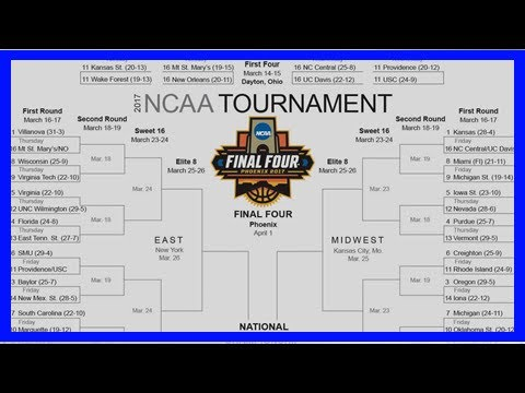 Millions to fill out brackets for 2018 NCAA Tournament | march madness 2018