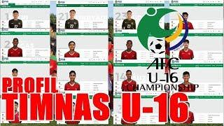 Video Buat Yang Belum Kenal Profil Pemain Timnas U-16 Juara AFF 2018 untuk AFC Cup MP3, 3GP, MP4, WEBM, AVI, FLV Januari 2019