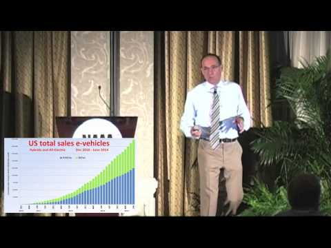 Future of the Auto Industry, electric vehicles, hydrogen cars, robots - Futurist Keynote