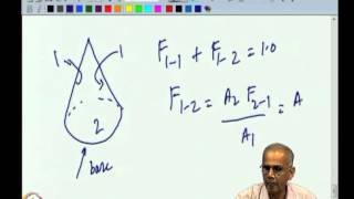 Mod-02 Lec-07 Evaluation Of Shape Factors