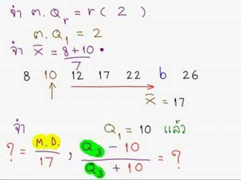 TewLek.com การวิเคราะห์ข้อมูลเบื้องต้น ม.6