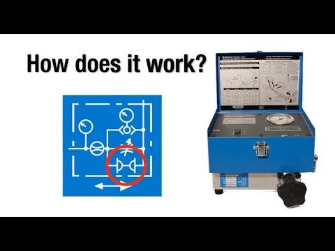 Como la Tecnología de Seguridad Interpass™ trabaja en Webtec probadores hidráulicos portátiles