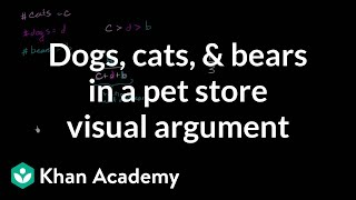 Dogs cats and bears in a pet store visual argument