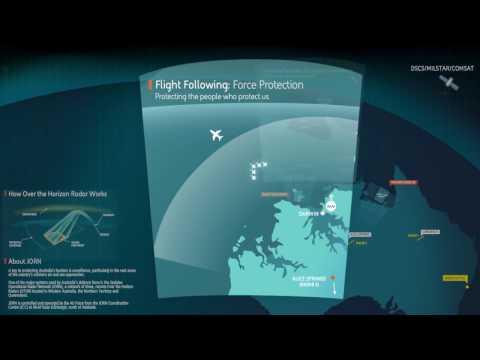 JORN - Jindalee Operational Radar Network