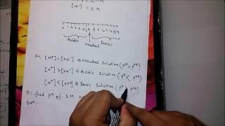 Video How to calculate pH, pOH , [H+] , [OH-] by Anirudh Walia   JEE Main  JEE Advanced   NEET   AIIMS MP3, 3GP, MP4, WEBM, AVI, FLV Juli 2018