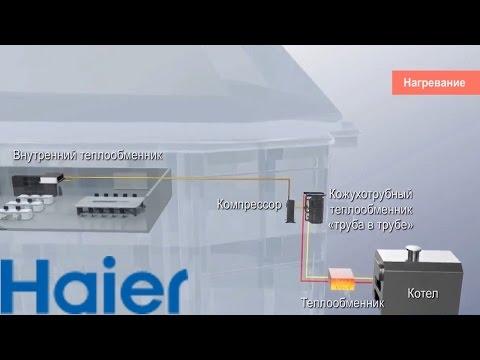 Мультизональная система MRV W с водяным охлаждением от Haier