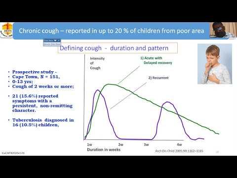 NTEP | National TB Elimination Program -Part 1  |  IAP Thiruvananthapuram