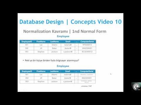 10- Normalizasyon Nedir Ve Birinci Normal Form - Database Design | Concept