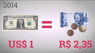 O dólar opera em forte alta nesta quinta-feira (19), após ter batido a barreira de R$ 3,30 mais cedo. A cotação anulou a queda dos últimos três dias, acompanhando a recuperação no exterior e refletindo as renovadas preocupações com a crise local na base governista, com o novo ingrediente da saída de Cid Gomes do Ministério da Educação.Por volta das 15h30, a moeda norte-americana avançava 2,67%, a R$ 3,30 na venda, renovando as máximas em quase 12 anos, após a presidente Dilma Rousseff negar que fará uma reforma ministerial. O mercado reage ao tom de cautela adotado pelo Federal Reserve em seu comunicado de política monetária.