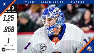 Thomas Greiss earns the first star of the week