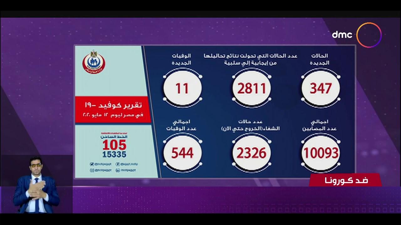 نشرة ضد كورونا - الصحة: ارتفاع حالات الشفاء من مصابي كورونا إلى 2326 وخروجهم من مستشفيات العزل