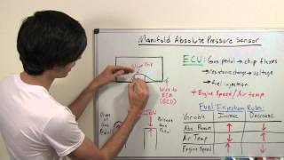 8. MAP Sensor - Manifold Absolute Pressure - Explained