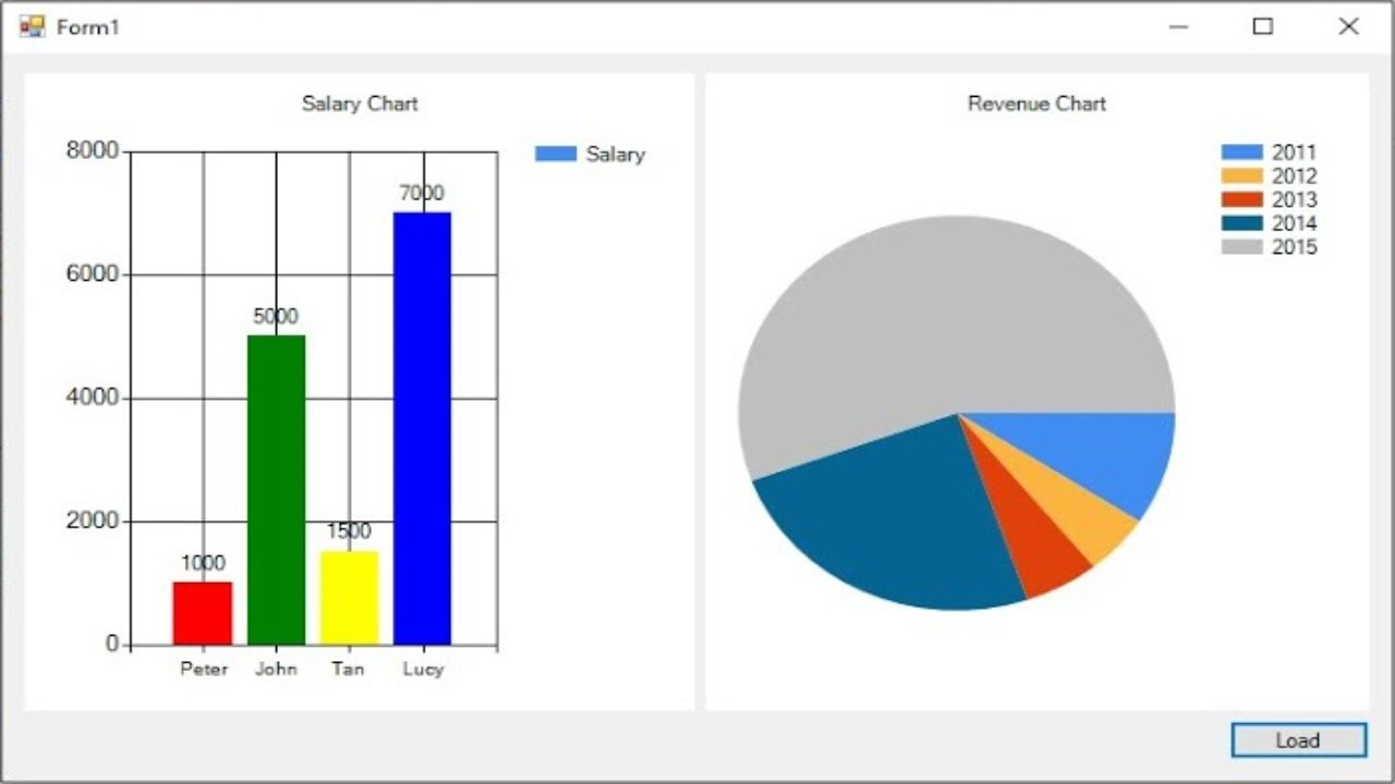 Windows Forms: Chart / Graph in C#
