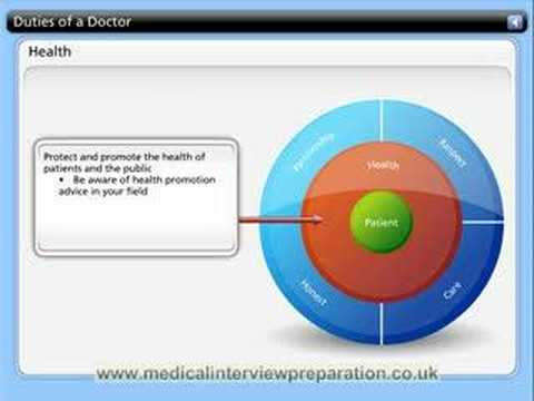Medical Interview Preparation – Duties of a Doctor
