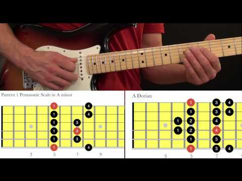 Santana Style Guitar Lesson – Dorian Mode, Pentatonic And More.