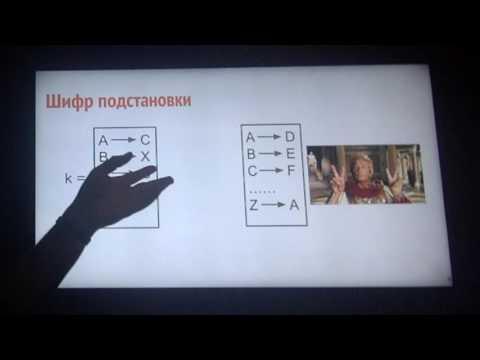 Денис Ковалев. Основы криптографии.