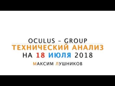 Технический анализ рынка Форекс на 18.07.2018 от Максима Лушникова - DomaVideo.Ru