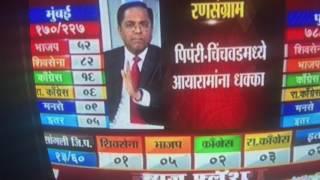 Live election results BMC,ZP Maharashtra