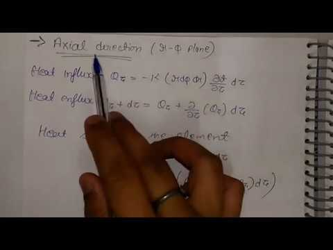 General heat conduction equation for Cylindrical coordinates||part-8||unit-1||HMT