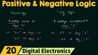 Video Positive and Negative Logic MP3, 3GP, MP4, WEBM, AVI, FLV Juli 2018