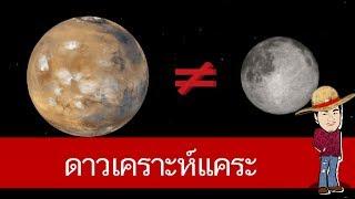 สื่อการเรียนการสอน ดาวเคราะห์แคระ ป.4 วิทยาศาสตร์