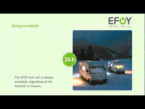 EFOY fuel cell generators for RVs