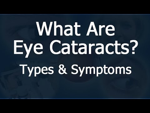 Types And Symptoms of Cataracts