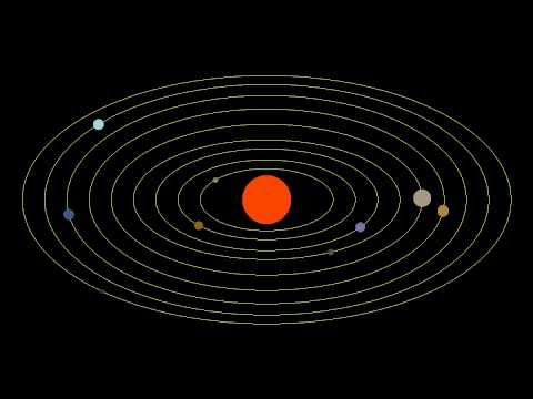 solar system planet rotations - photo #17