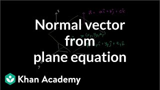Normal vector from plane equation | Vectors and spaces | Linear Algebra | Khan Academy
